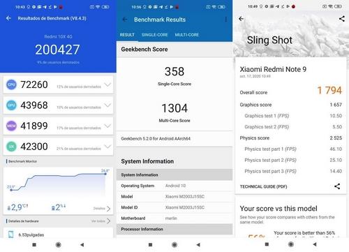 Xiaomi Redmi Nota 9 - Análise e comparação