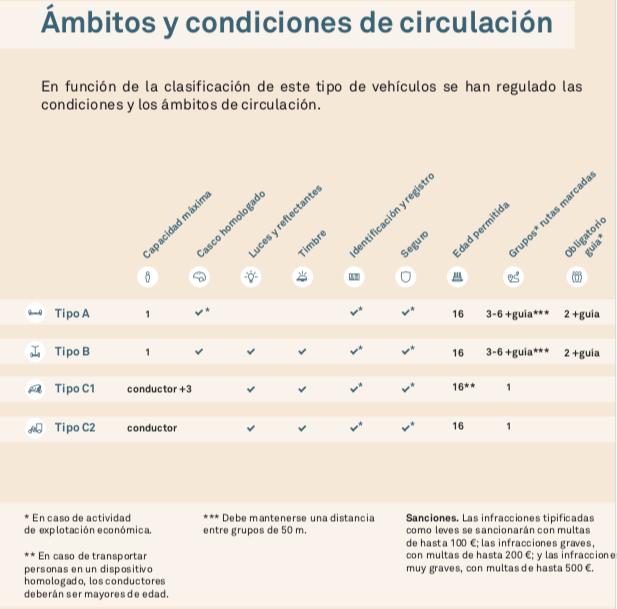 Regulamento de Barcelona